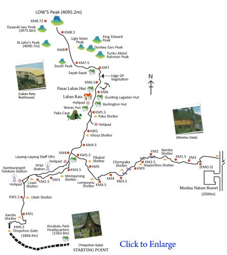 Trail map to summit of Mt. Kinabalu