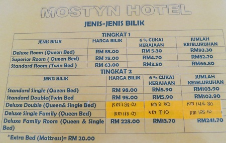 Mostyn Hotel (摩士丁酒店): types of rooms and rates