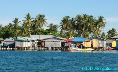 water village of Pulau Mabul