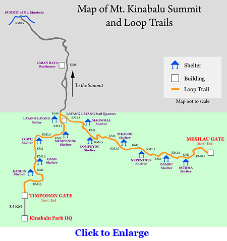 Loop trail map of Mount Kinabalu