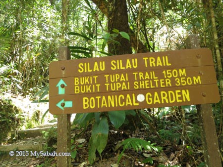 direction sign to Botanical Garden