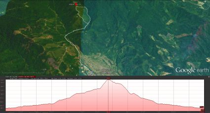 Trail map and elevation profile of our climb to Mount Wakid