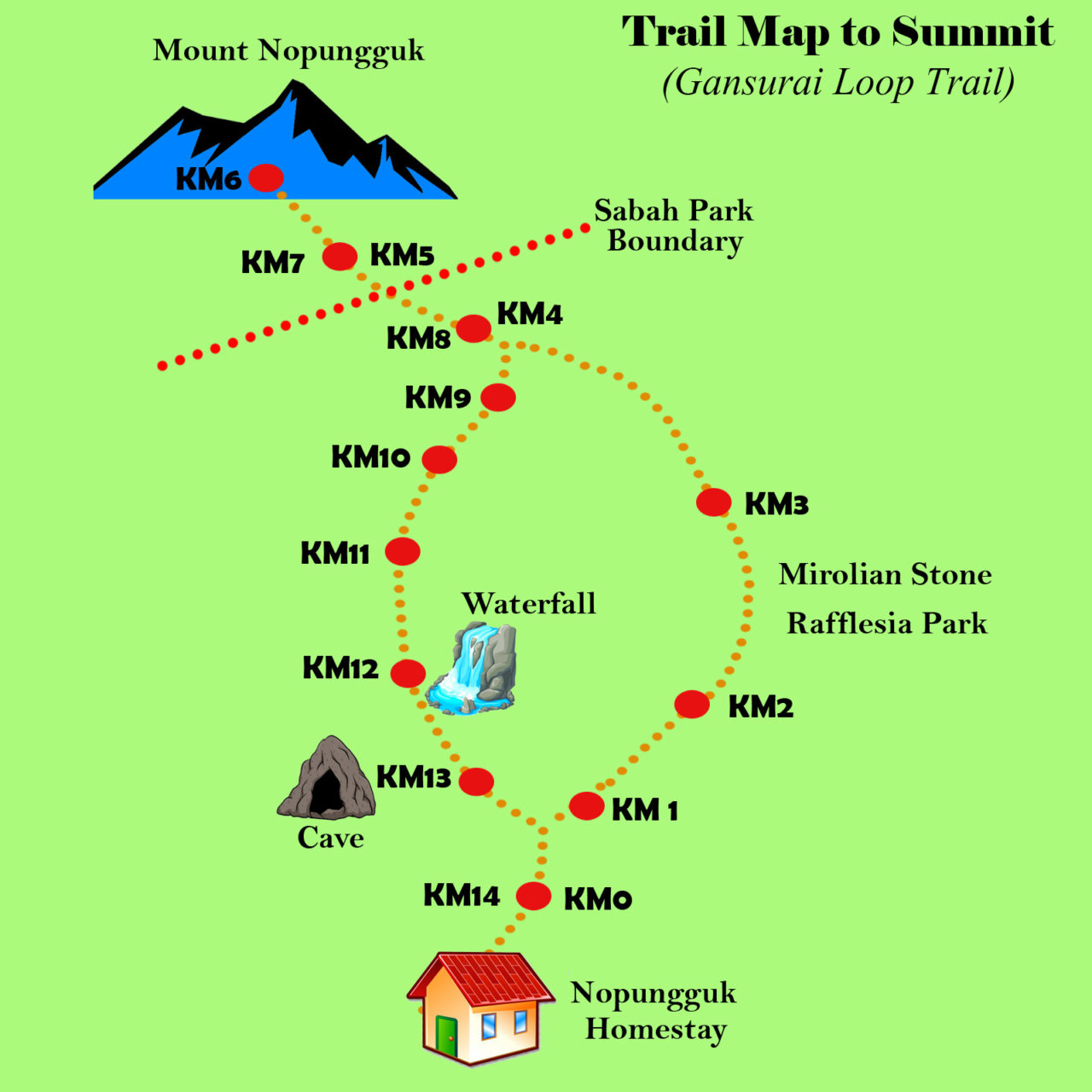 Trail map to the summit of Mount Nopungguk