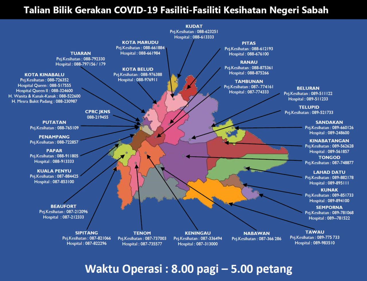 Phone Numbers of COVID-19 Mobile Room Facility by Sabah Health Department